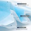 Masque de Protection Respiratoire Jetable de Qualité Chirurgical - Choix de Couleur - 25 ou 50 Pièces